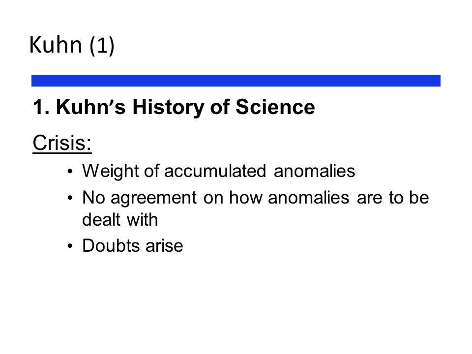 Kuhn (1) 1. Kuhn's History of Science Crisis: