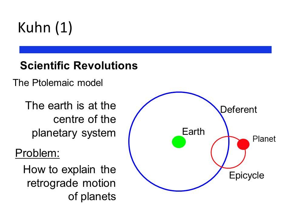 Kuhn (1) Scientific Revolutions