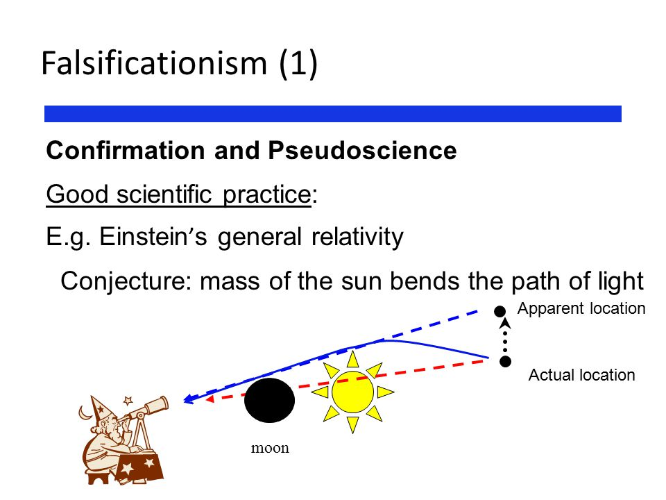 the use of falsificationism to solve the demarcation problem of scientific theories popper's falsificationism- useful but not definitive karl popper in his book the logic of scientific discovery developed a theory of falsificationism as a guide to how science should be conducted, and as a demarcation principle to differentiate between science and pseudoscience.
