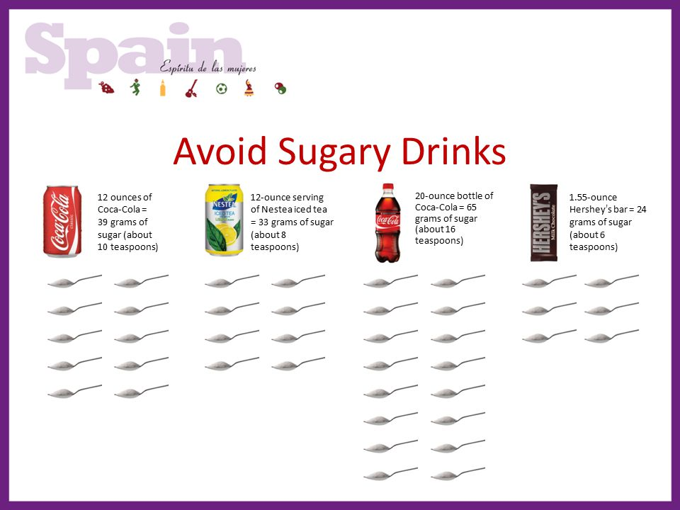 Avoid Sugary Drinks 1.55-ounce Hershey's bar = 24 grams of sugar (about 6 teaspoons) 12 ounces of Coca-Cola = 39 grams of sugar (about 10 teaspoons)