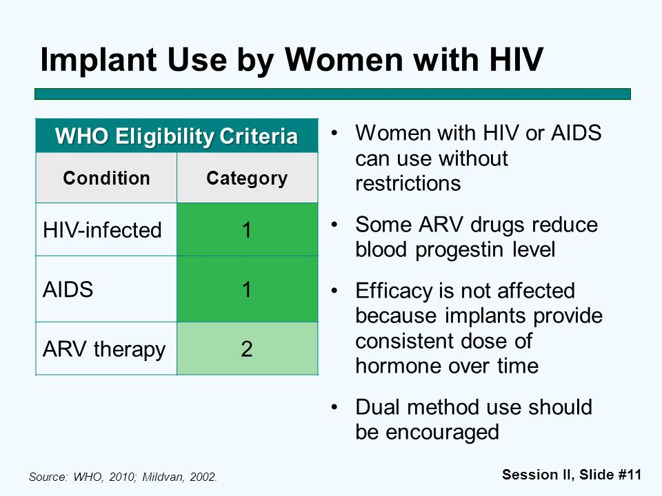 Implant Use by Women with HIV