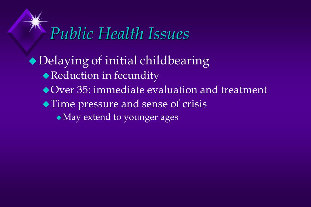Public Health Issues Delaying of initial childbearing