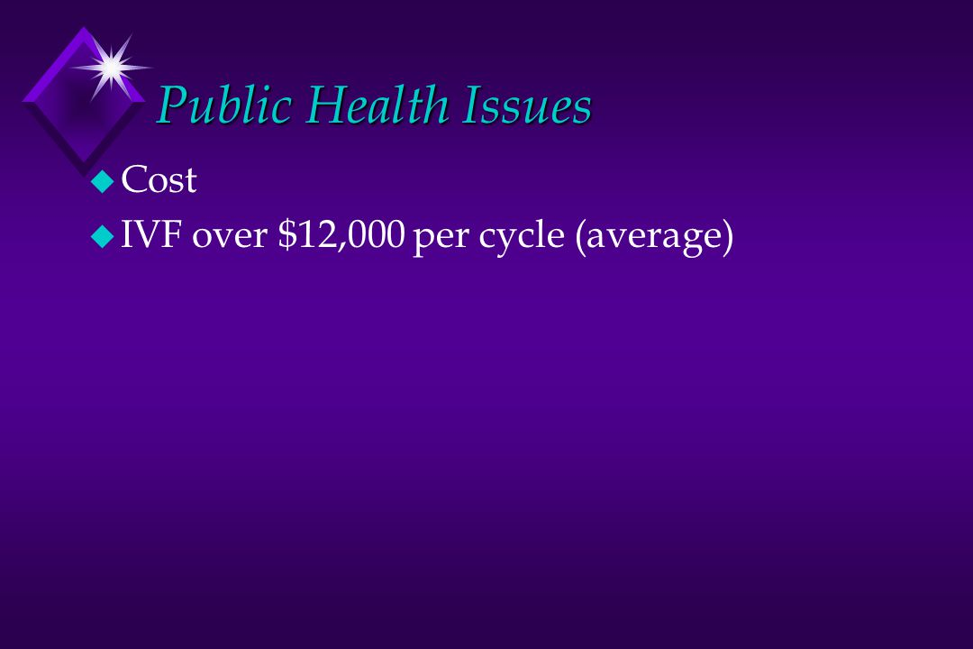 Public Health Issues Cost IVF over $12,000 per cycle (average)