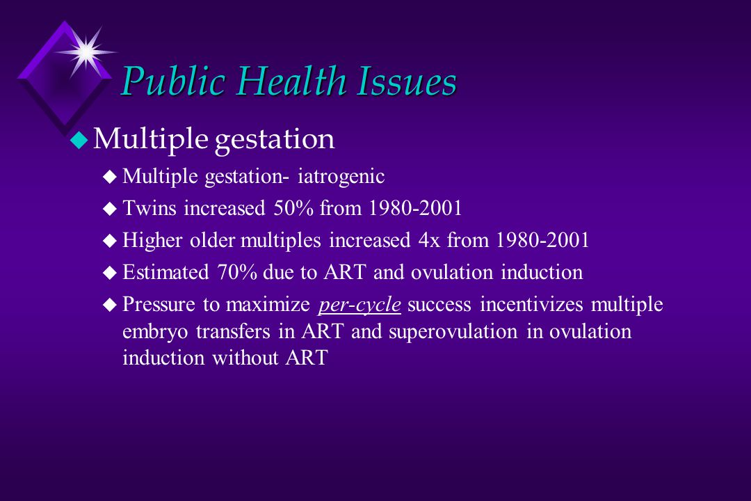 Public Health Issues Multiple gestation Multiple gestation- iatrogenic