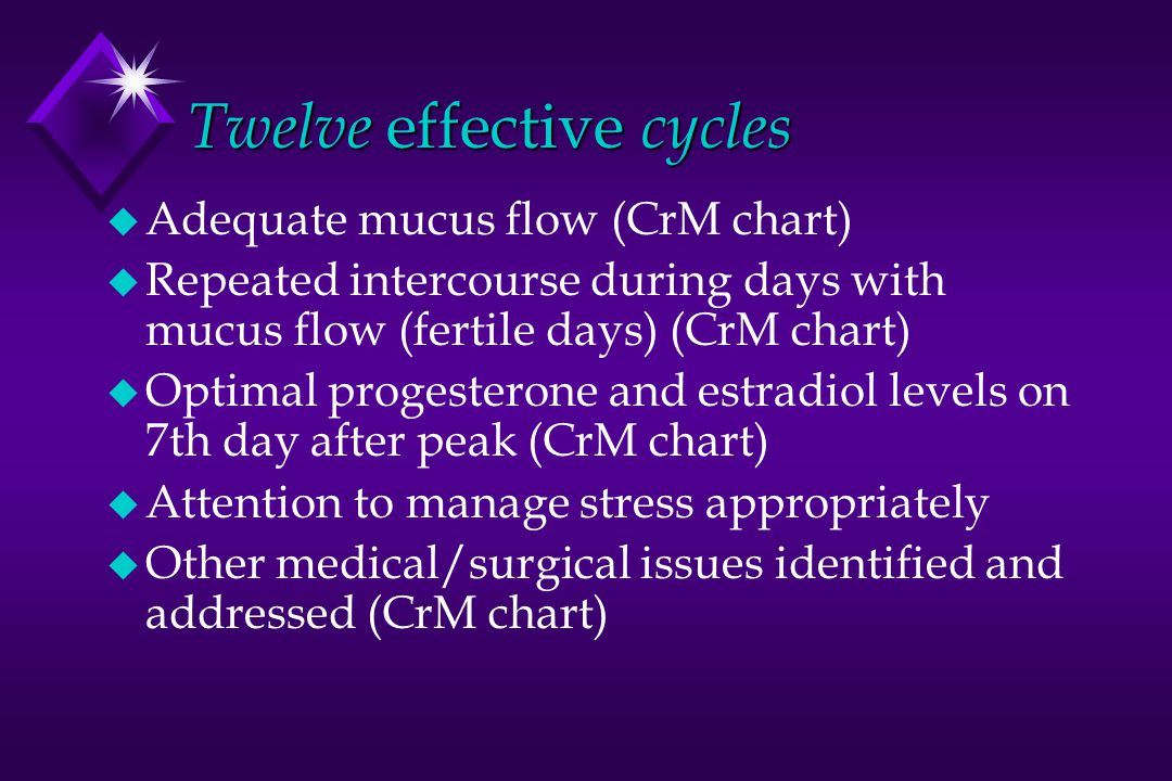 Twelve effective cycles