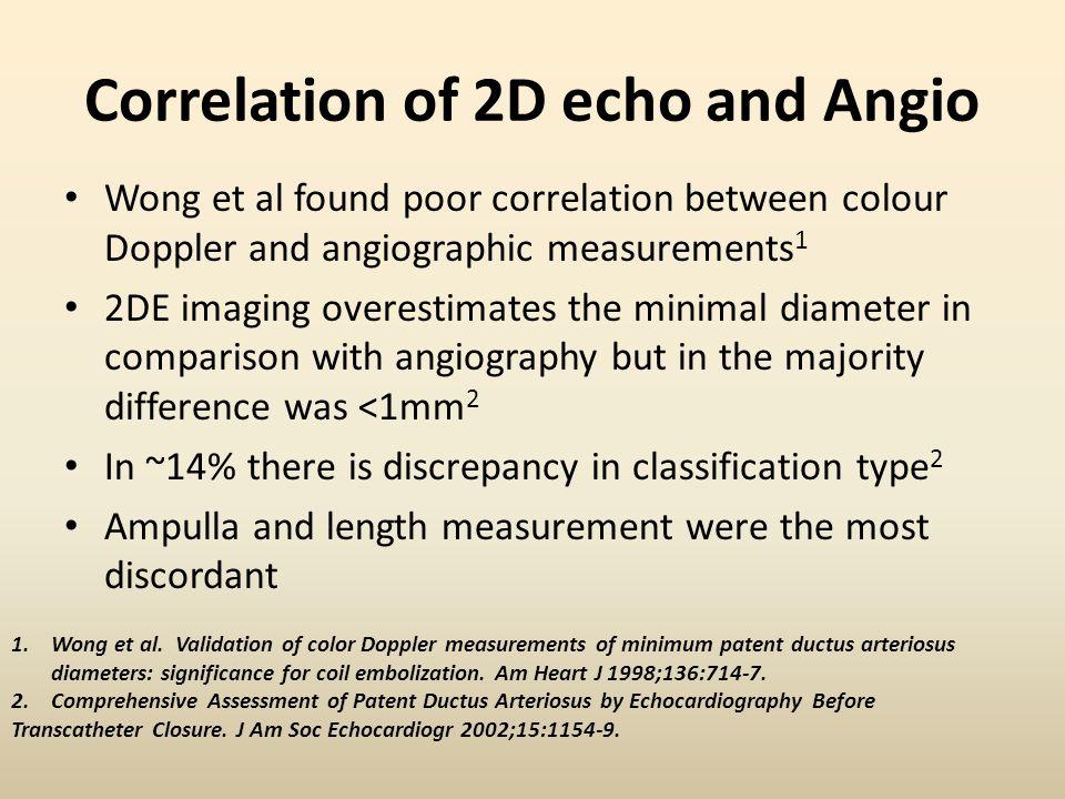 Correlation of 2D echo and Angio