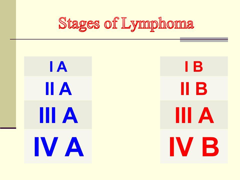 Stages of Lymphoma I A I B II A II B III A IV A IV B