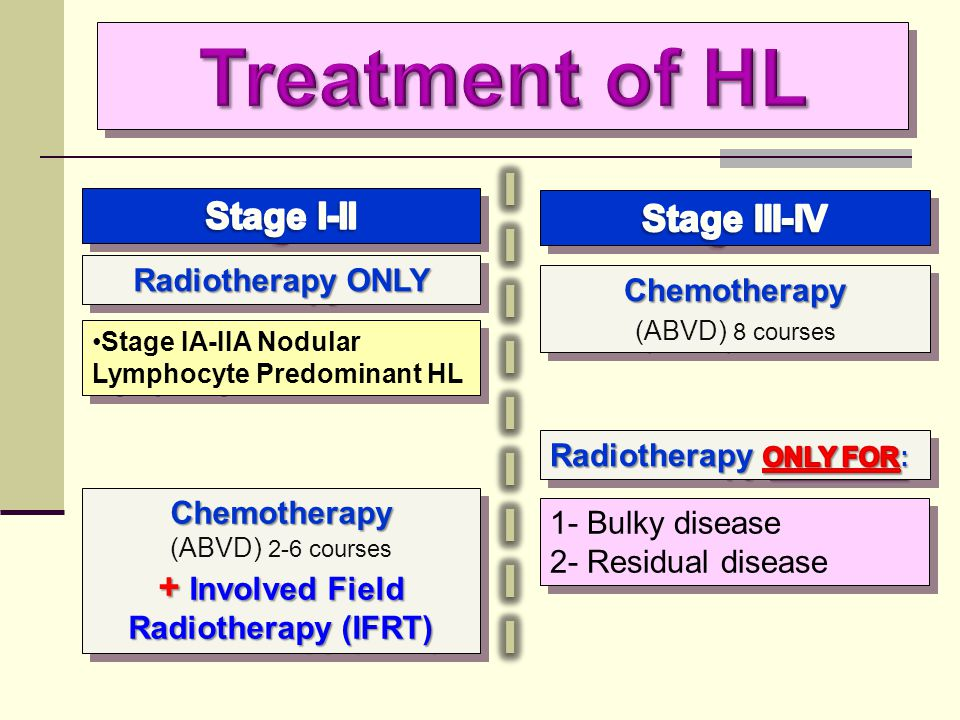 + Involved Field Radiotherapy (IFRT)