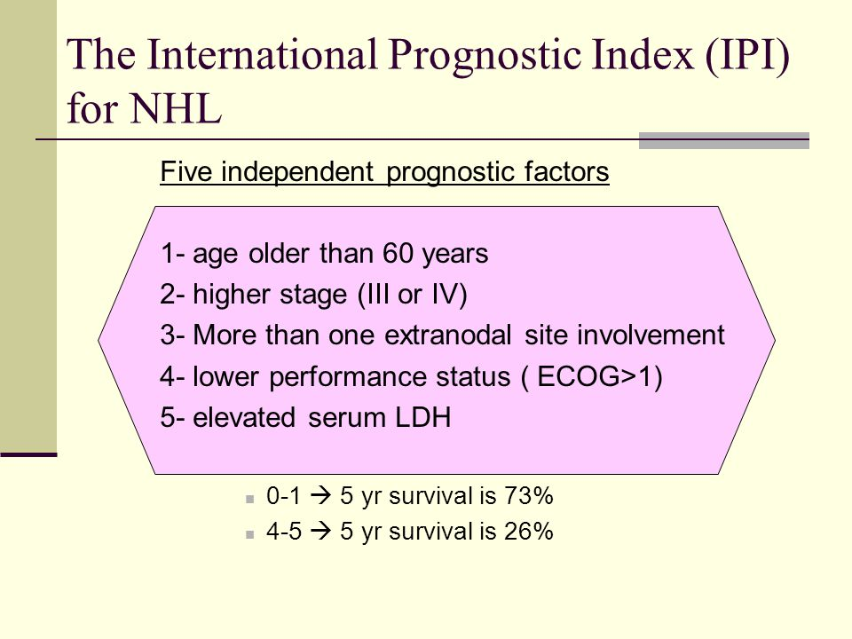 The International Prognostic Index (IPI) for NHL