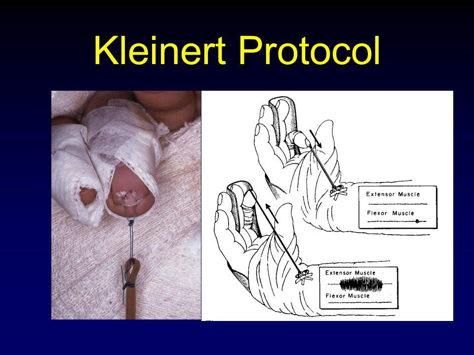 Kleinert Protocol