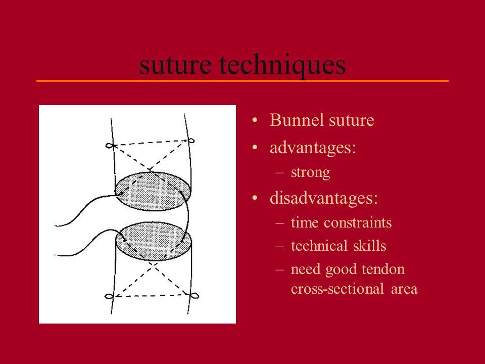 suture techniques Bunnel suture advantages: disadvantages: strong