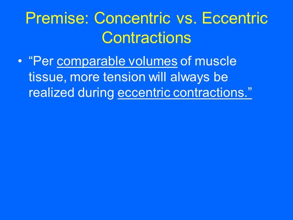Premise: Concentric vs. Eccentric Contractions