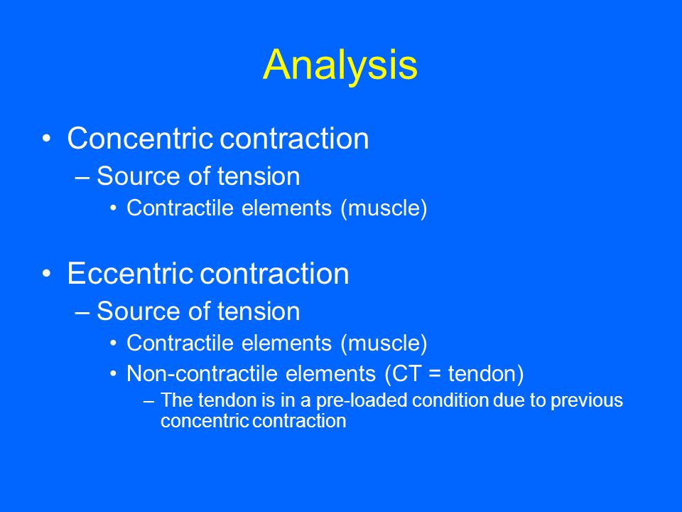 Analysis Concentric contraction Eccentric contraction