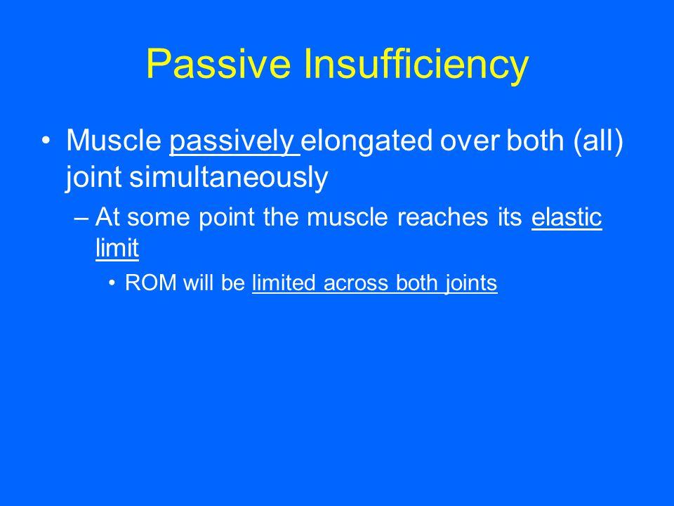 Passive Insufficiency