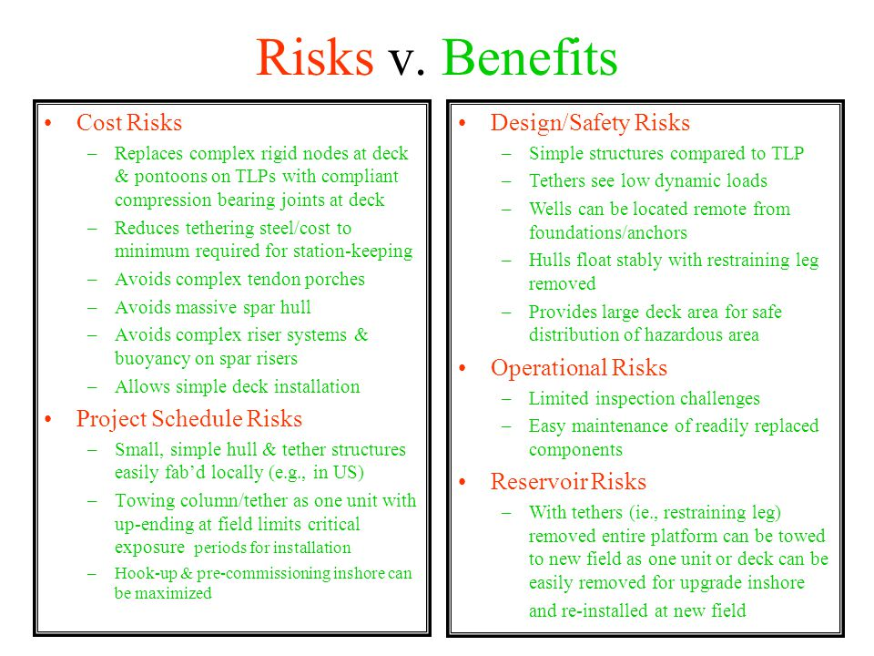 Risks v. Benefits Cost Risks Project Schedule Risks