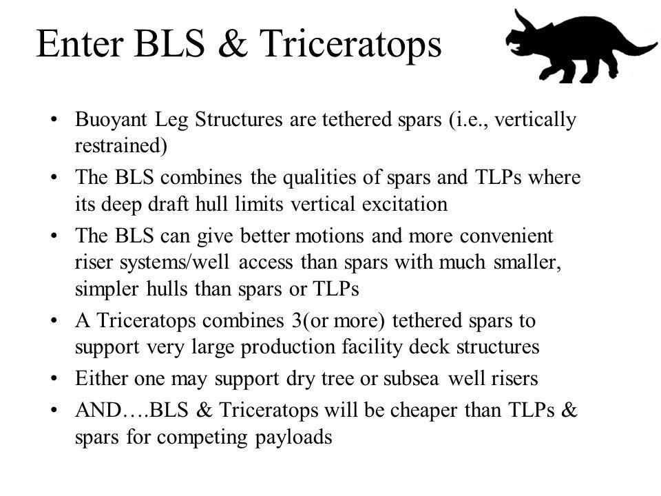 Enter BLS & Triceratops