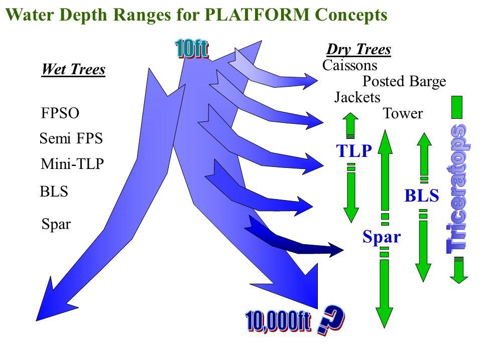 10ft Triceratops 10,000ft Water Depth Ranges for PLATFORM Concepts