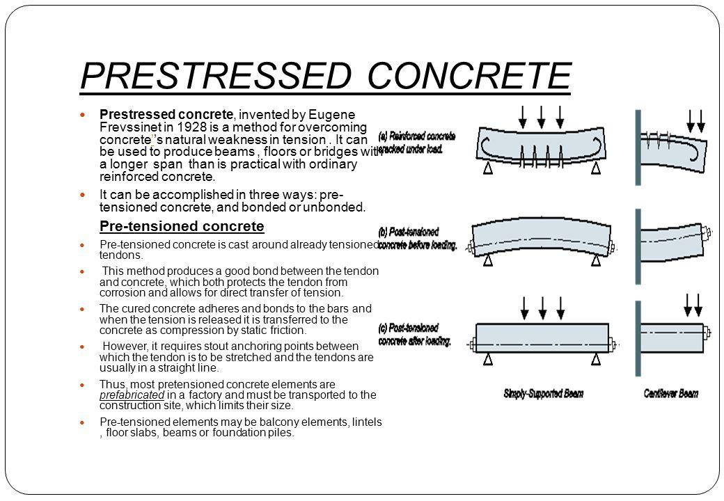 PRESTRESSED CONCRETE Pre-tensioned concrete