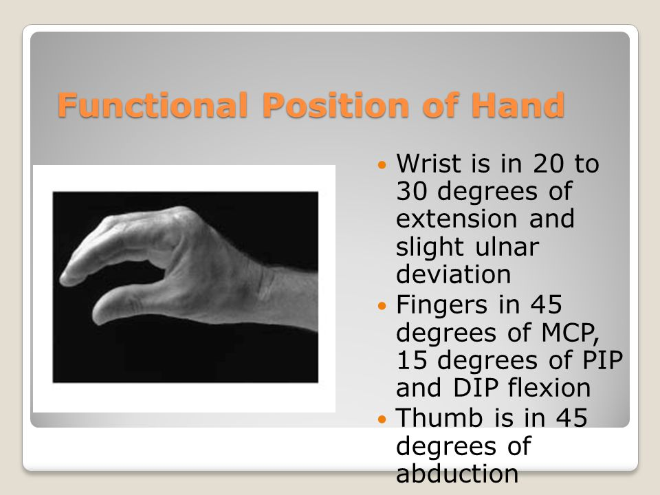 Functional Position of Hand