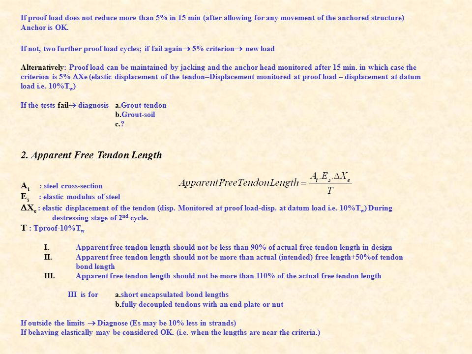2. Apparent Free Tendon Length