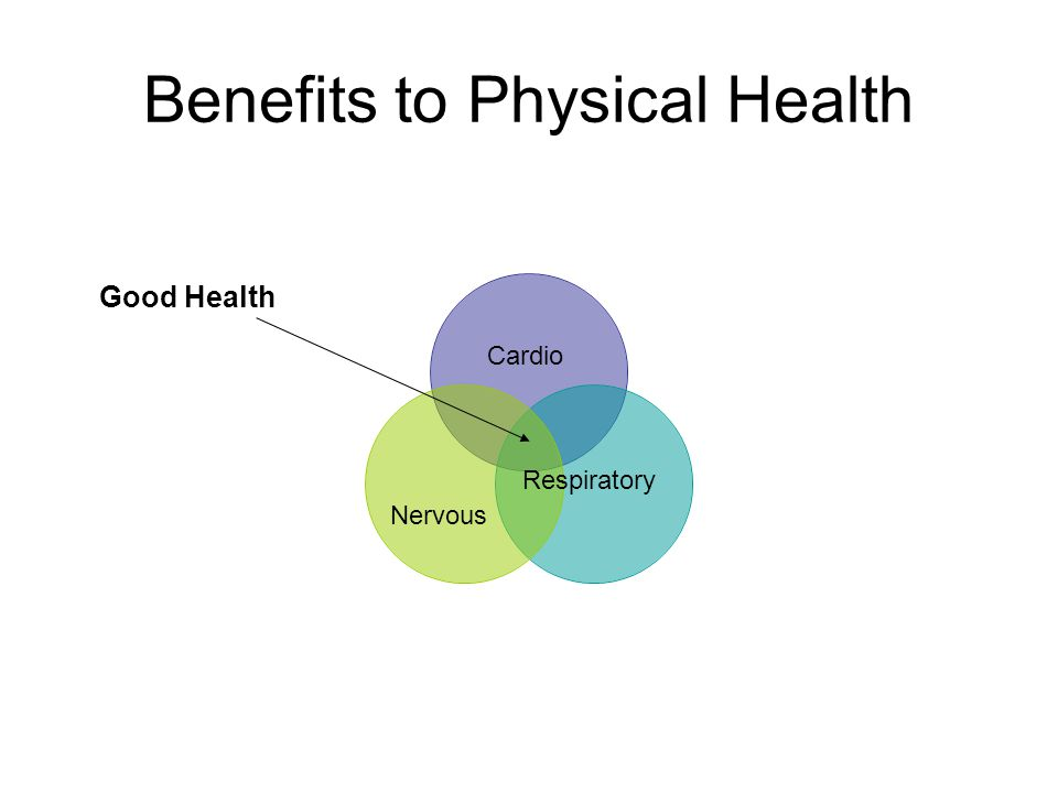 Benefits to Physical Health