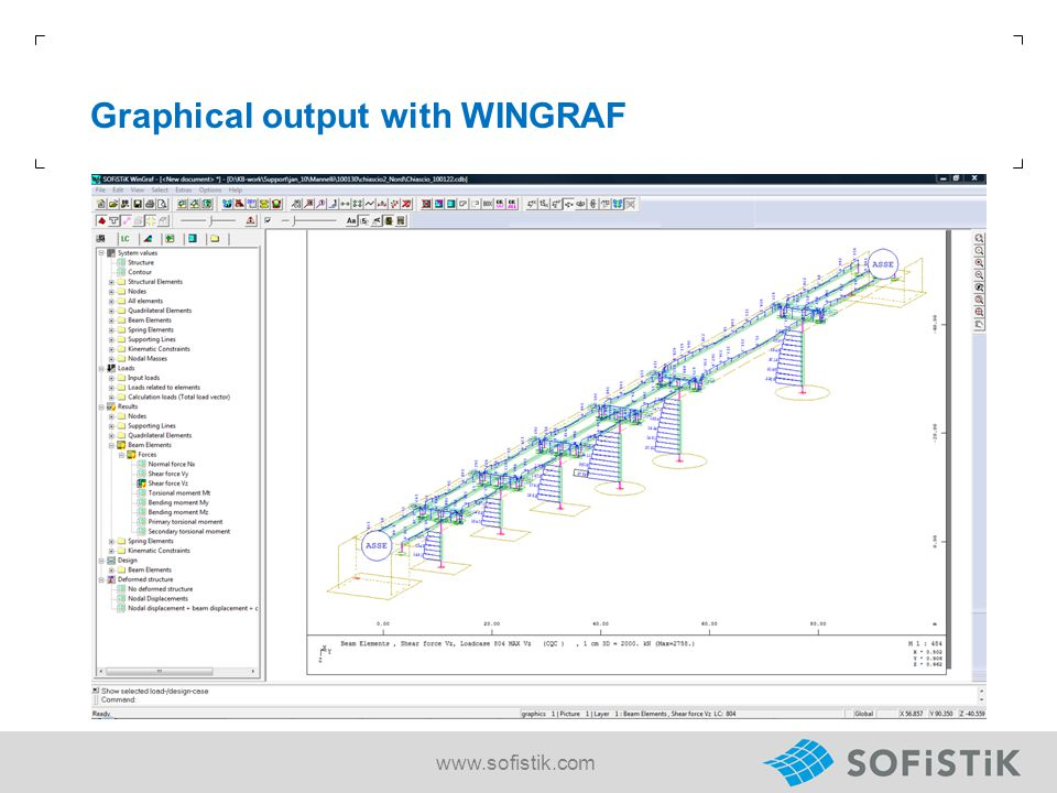 Graphical output with WINGRAF