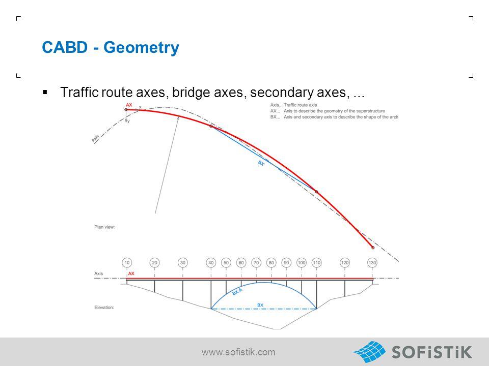 CABD - Geometry Traffic route axes, bridge axes, secondary axes, ...