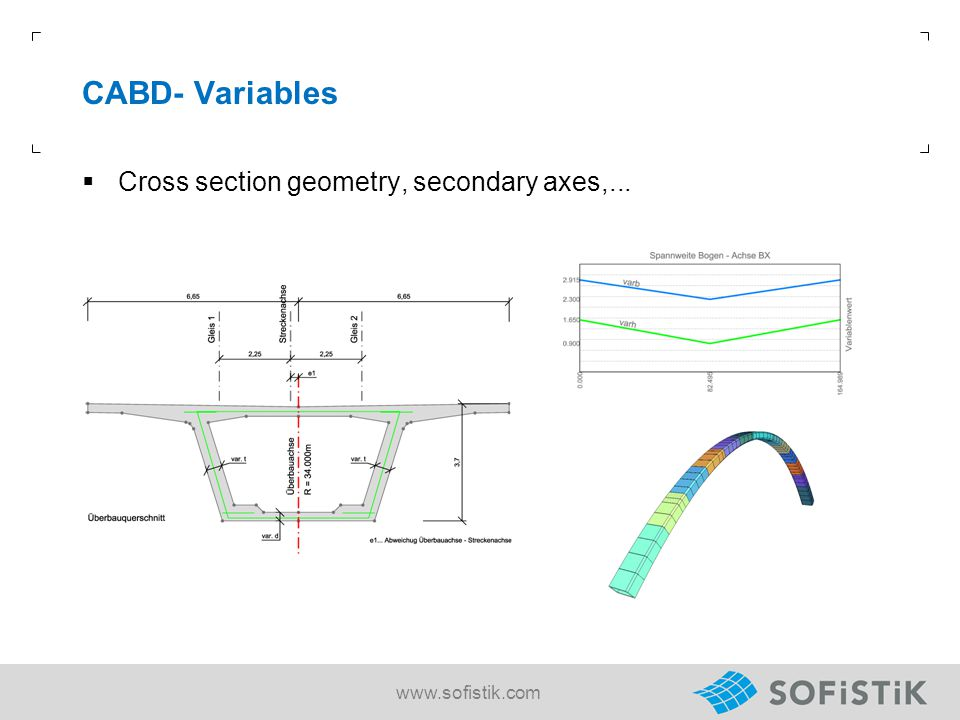 CABD- Variables Cross section geometry, secondary axes,...