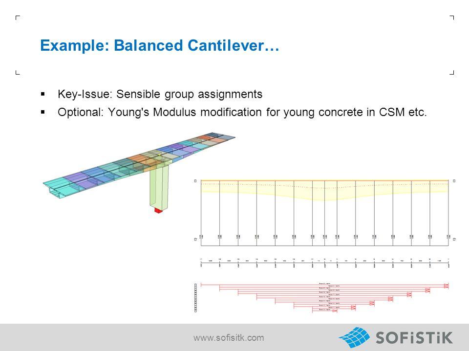 Example: Balanced Cantilever…