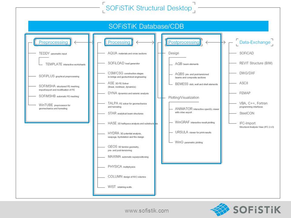 www.sofistik.com