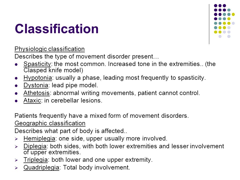 Classification Physiologic classification