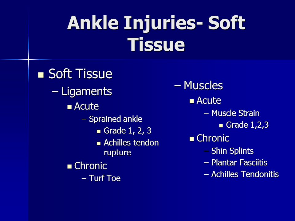Ankle Injuries- Soft Tissue