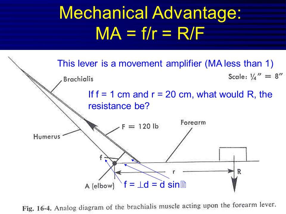 Mechanical Advantage: MA = f/r = R/F