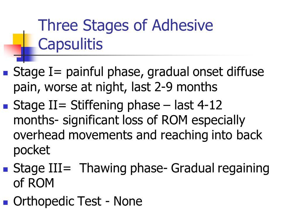 Three Stages of Adhesive Capsulitis