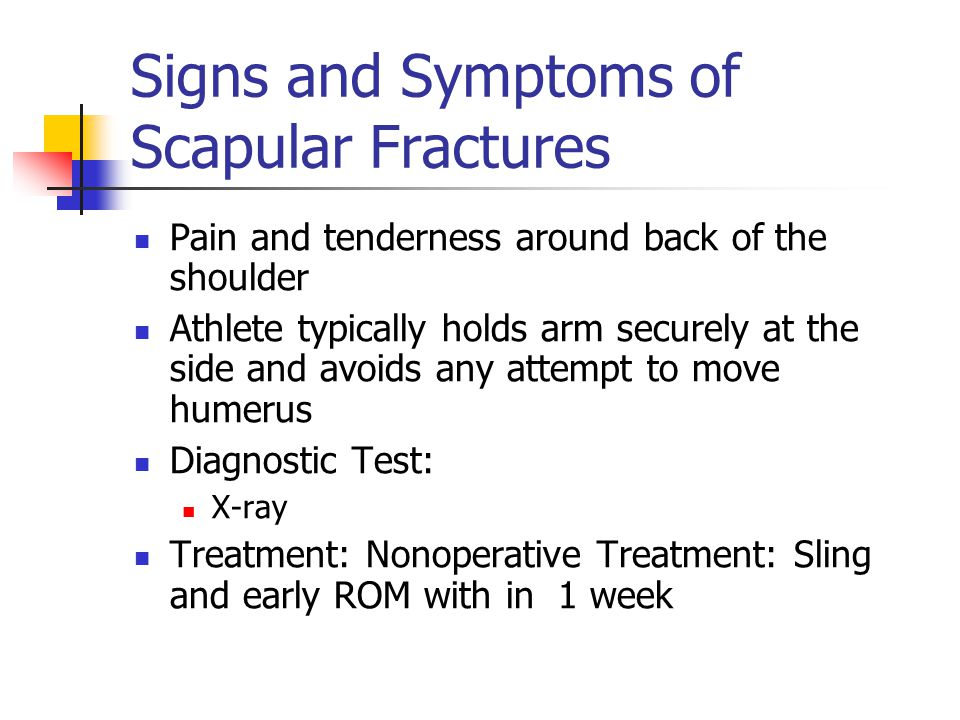 Signs and Symptoms of Scapular Fractures