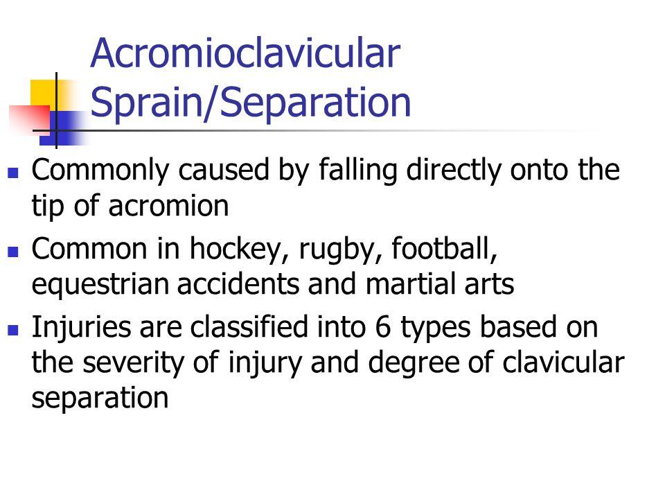 Acromioclavicular Sprain/Separation