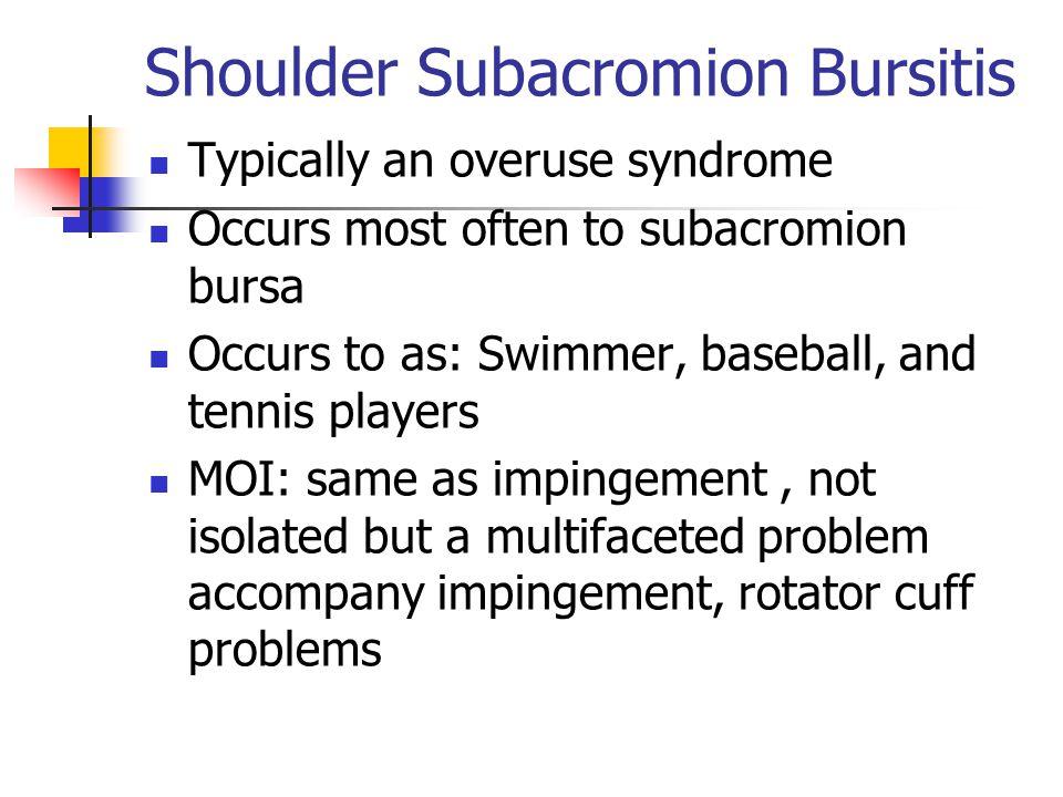 Shoulder Subacromion Bursitis