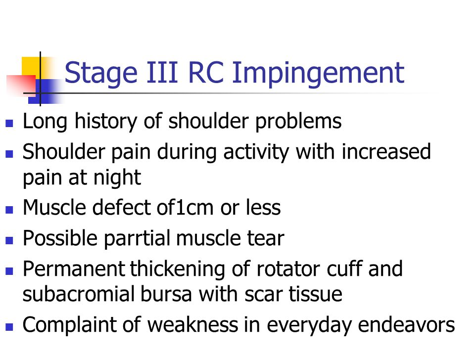 Stage III RC Impingement