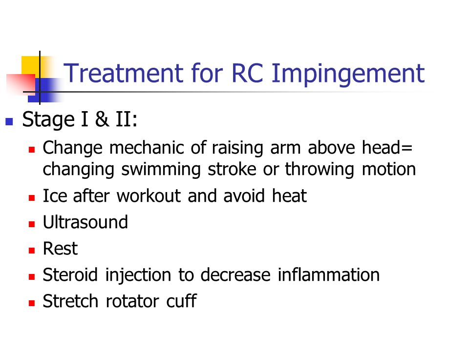 Treatment for RC Impingement