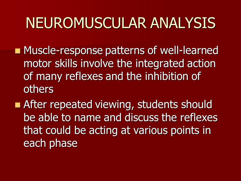 NEUROMUSCULAR ANALYSIS