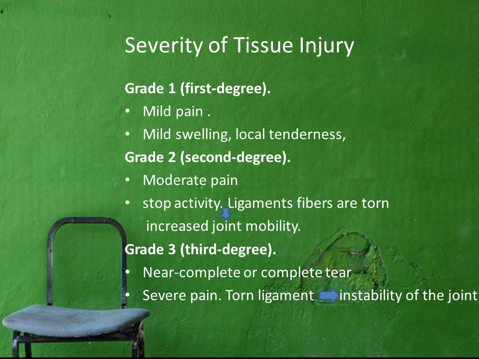 Severity of Tissue Injury
