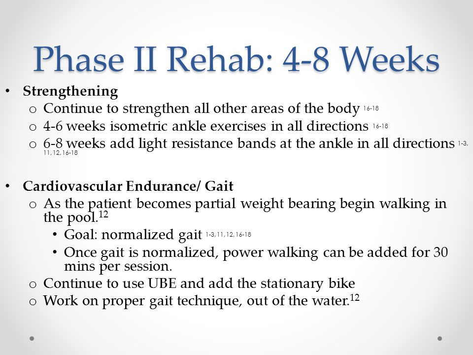 Phase II Rehab: 4-8 Weeks Strengthening