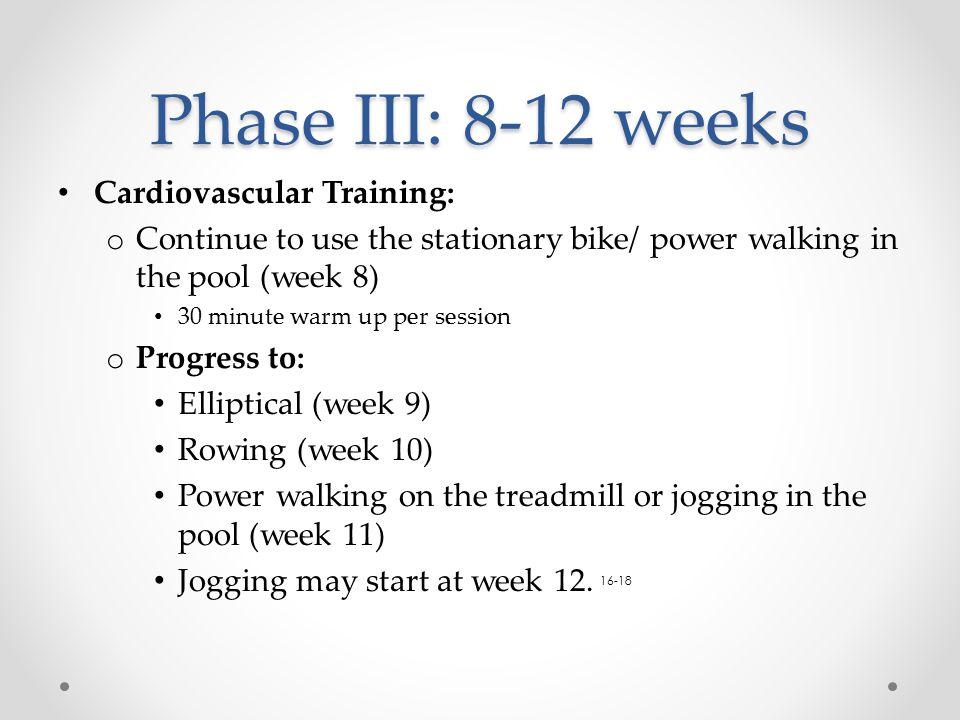 Phase III: 8-12 weeks Cardiovascular Training: