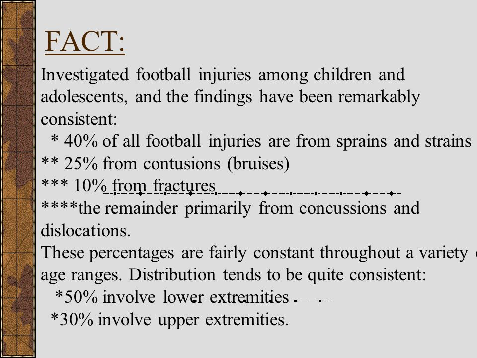 FACT: Investigated football injuries among children and adolescents, and the findings have been remarkably consistent: