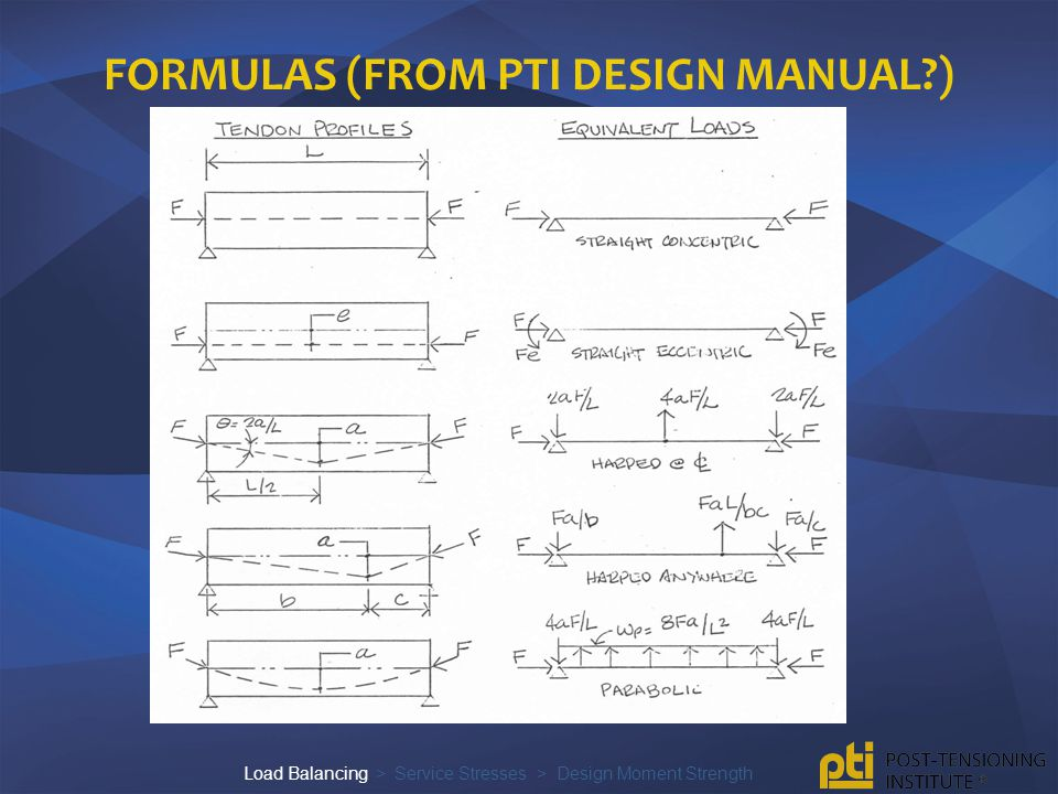 post tensioned slab design manual