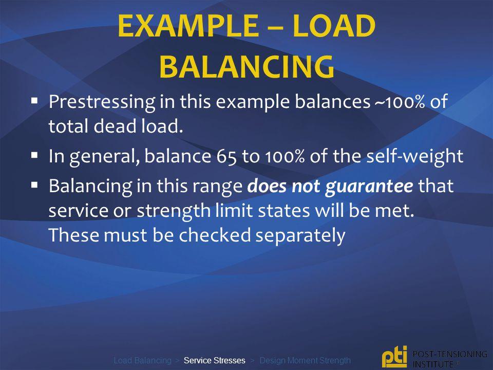 Example – Load balancing