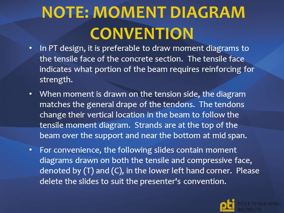 Note: Moment Diagram Convention