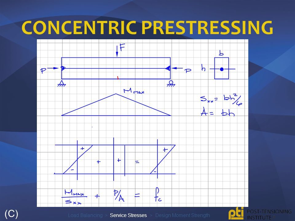 Concentric Prestressing