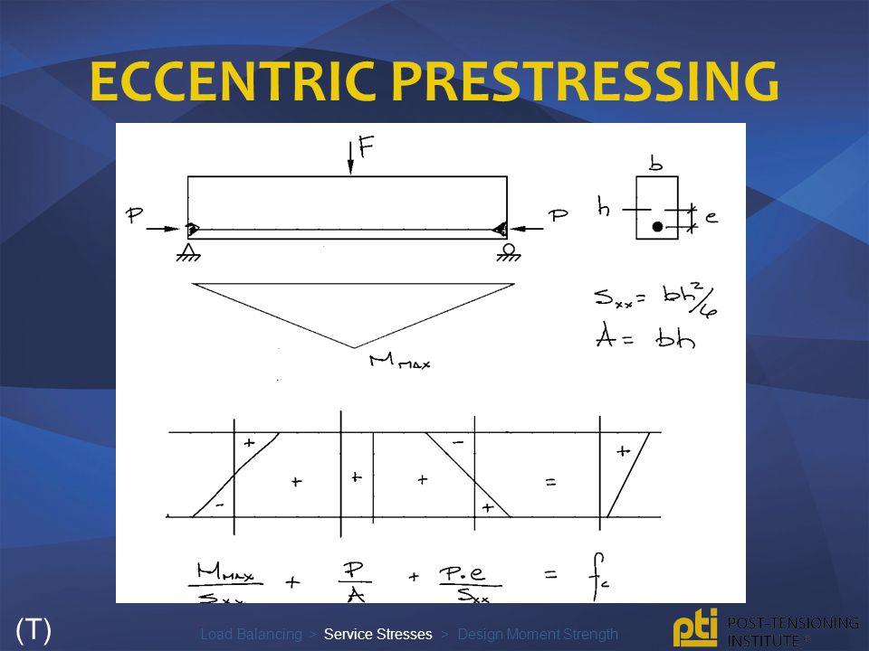 Eccentric Prestressing