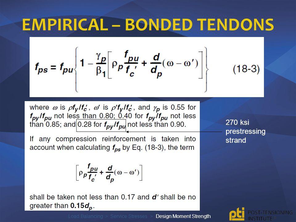 Empirical – bonded tendons